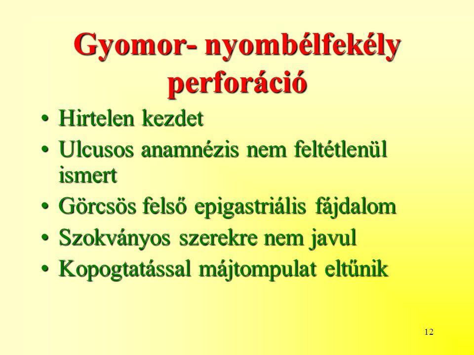 Gyomor- nyombélfekély perforáció