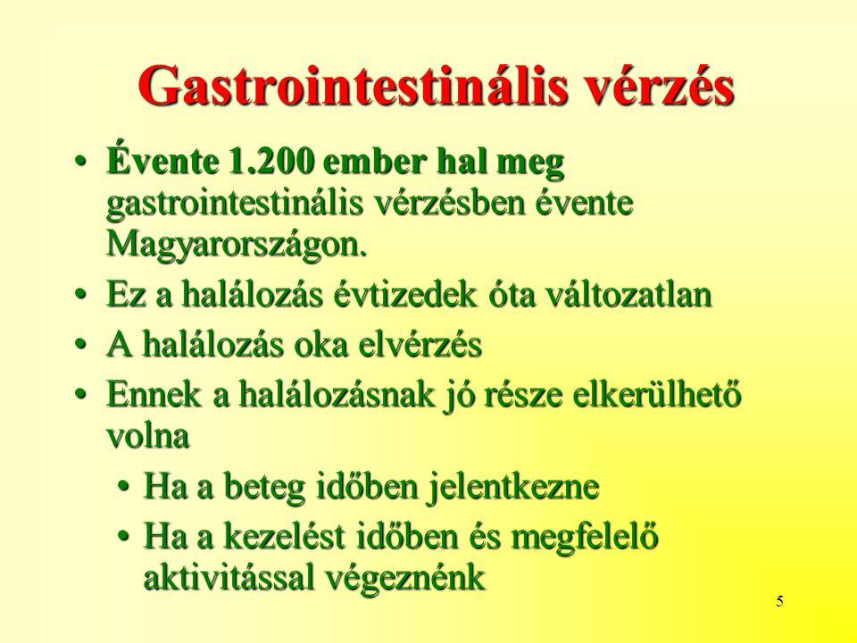 Gastrointestinális vérzés