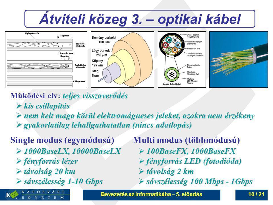 Átviteli közeg 3. – optikai kábel