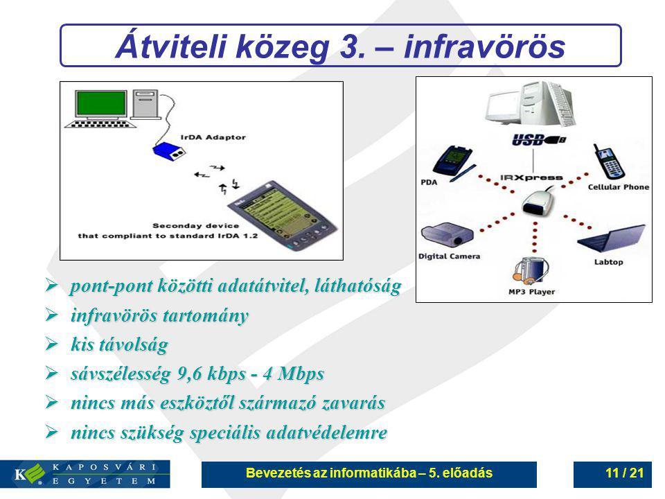 Átviteli közeg 3. – infravörös Bevezetés az informatikába – 5. előadás