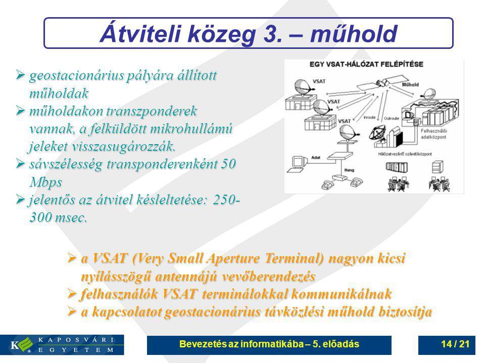 Átviteli közeg 3. – műhold Bevezetés az informatikába – 5. előadás