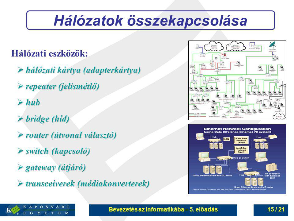 Hálózatok összekapcsolása Bevezetés az informatikába – 5. előadás