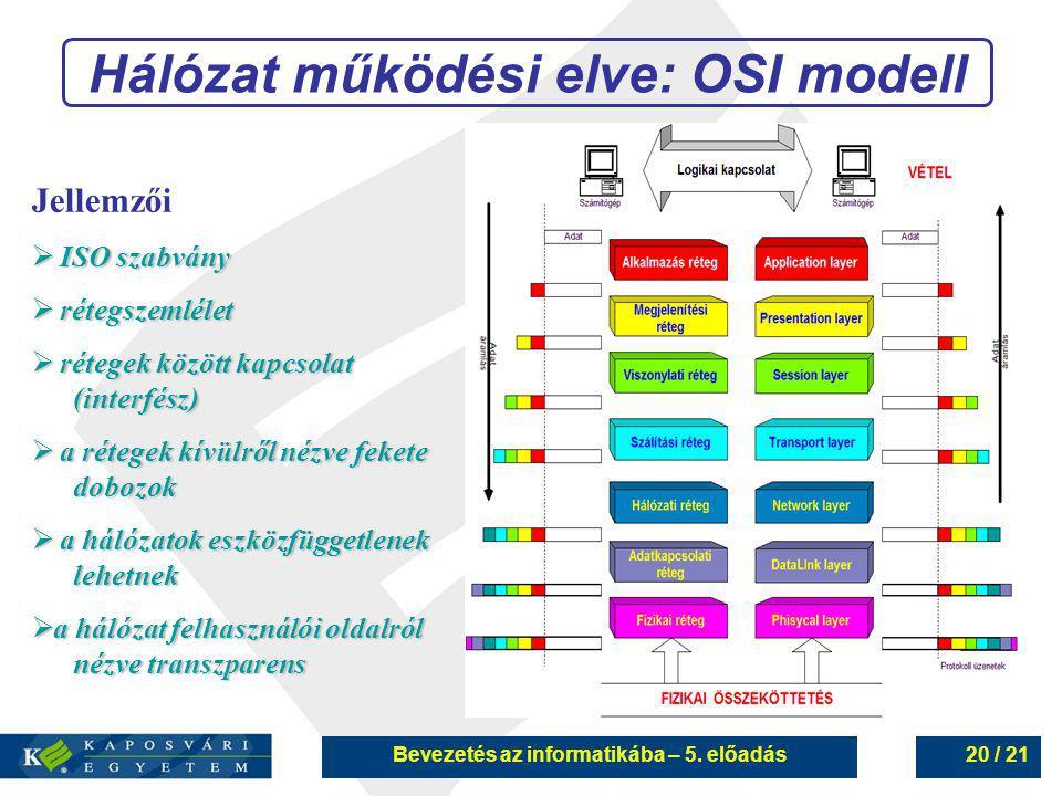 Hálózat működési elve: OSI modell