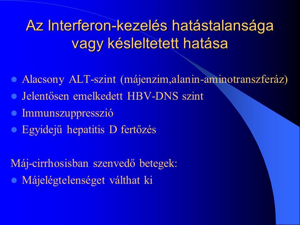 Az Interferon-kezelés hatástalansága vagy késleltetett hatása