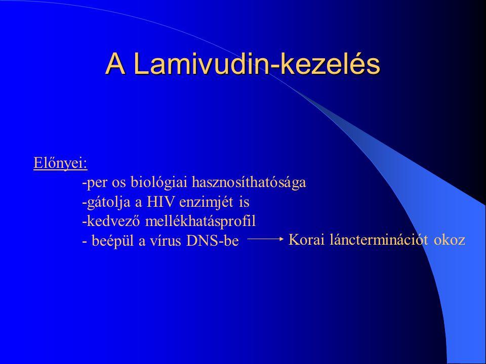 A Lamivudin-kezelés Előnyei: -per os biológiai hasznosíthatósága