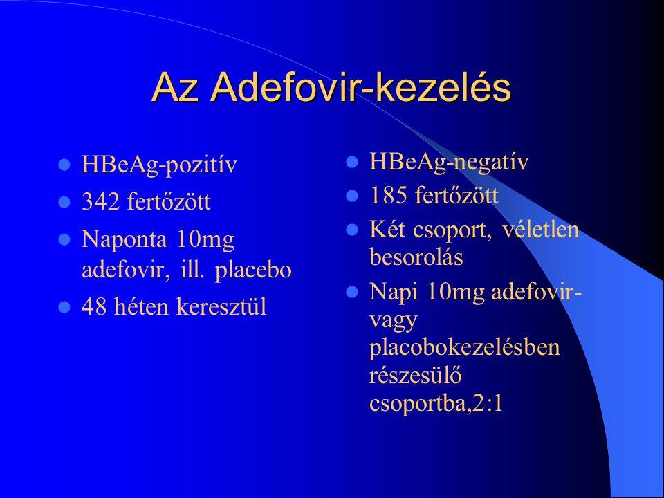Az Adefovir-kezelés HBeAg-pozitív 342 fertőzött