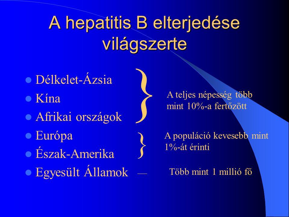 A hepatitis B elterjedése világszerte
