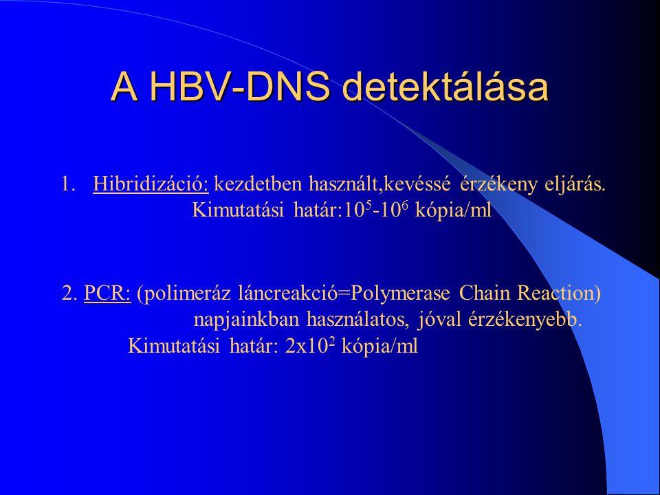 A HBV-DNS detektálása Hibridizáció: kezdetben használt,kevéssé érzékeny eljárás. Kimutatási határ:105-106 kópia/ml.