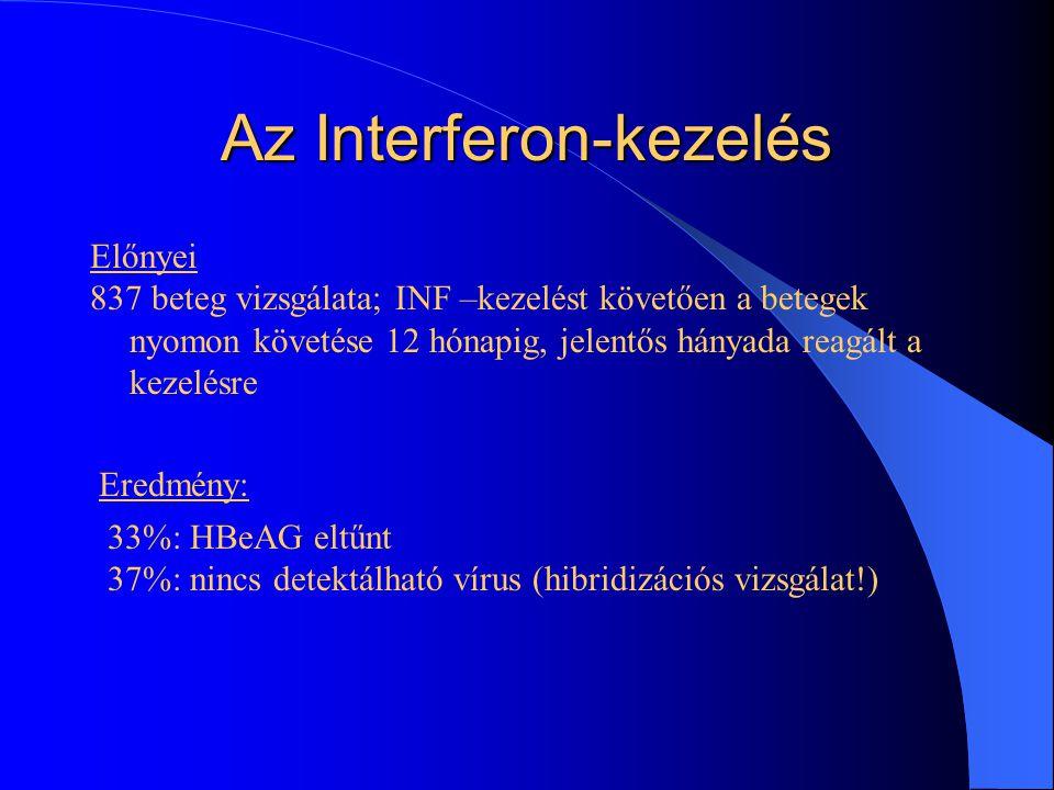 Az Interferon-kezelés