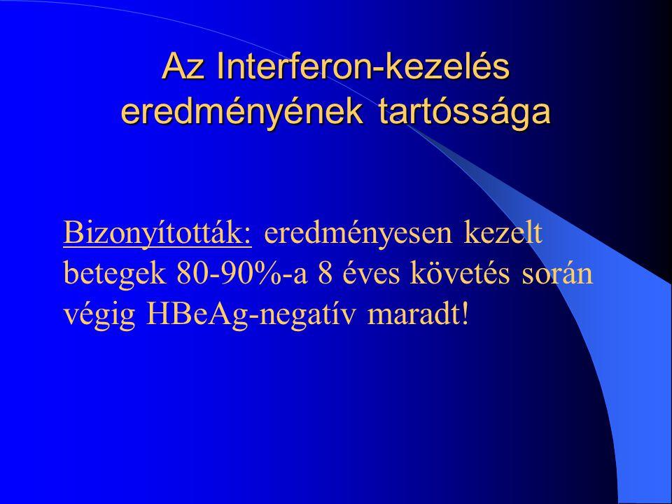 Az Interferon-kezelés eredményének tartóssága
