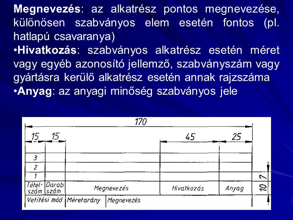 Megnevezés: az alkatrész pontos megnevezése, különösen szabványos elem esetén fontos (pl. hatlapú csavaranya)