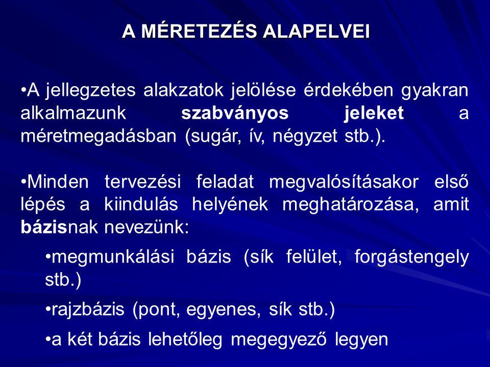 A MÉRETEZÉS ALAPELVEI