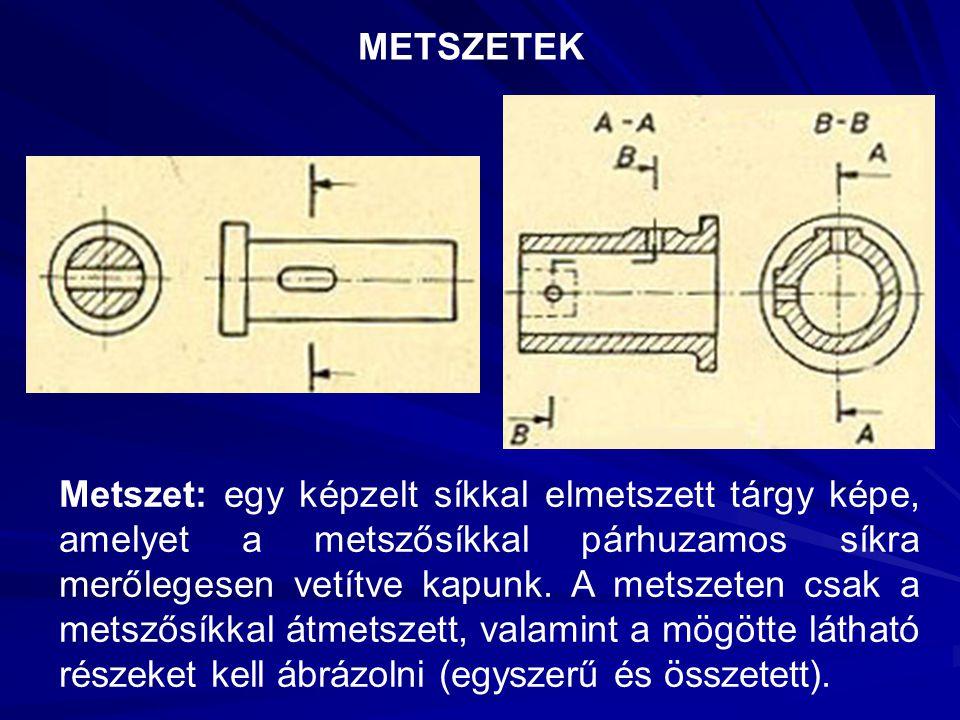 METSZETEK
