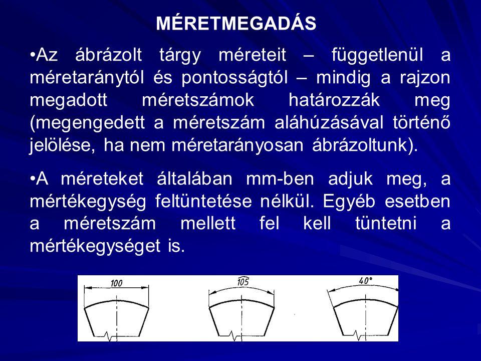 MÉRETMEGADÁS