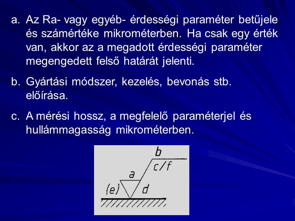 Az Ra- vagy egyéb- érdességi paraméter betűjele és számértéke mikrométerben. Ha csak egy érték van, akkor az a megadott érdességi paraméter megengedett felső határát jelenti.
