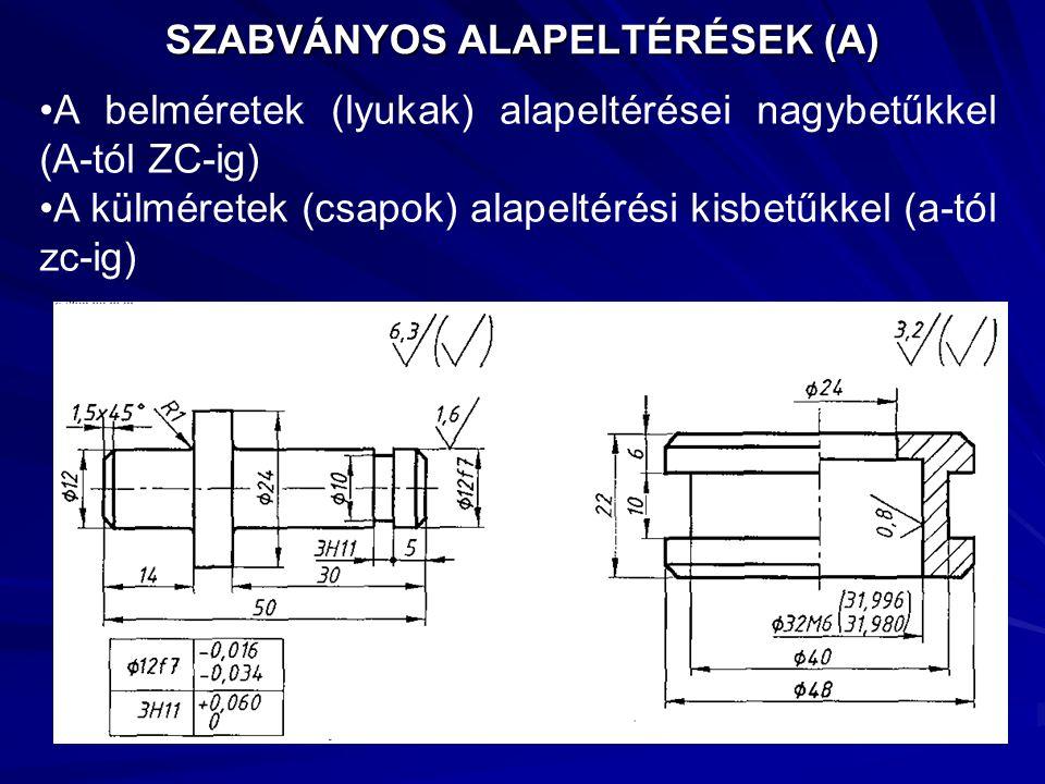 SZABVÁNYOS ALAPELTÉRÉSEK (A)