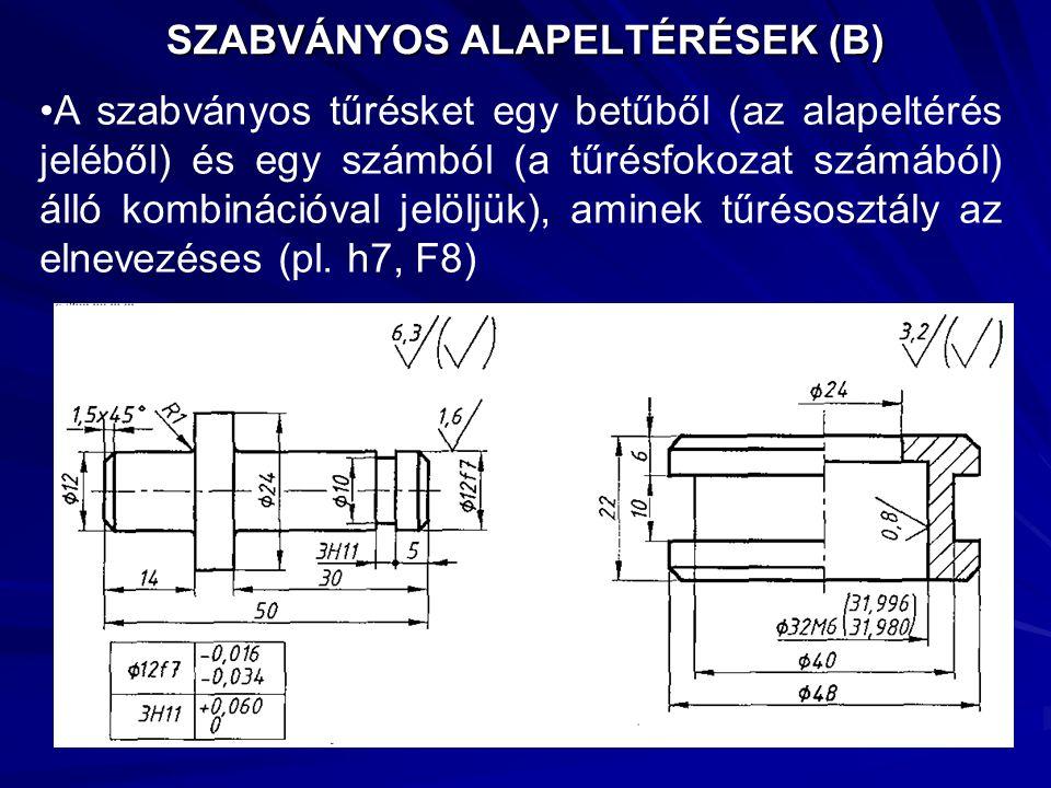 SZABVÁNYOS ALAPELTÉRÉSEK (B)