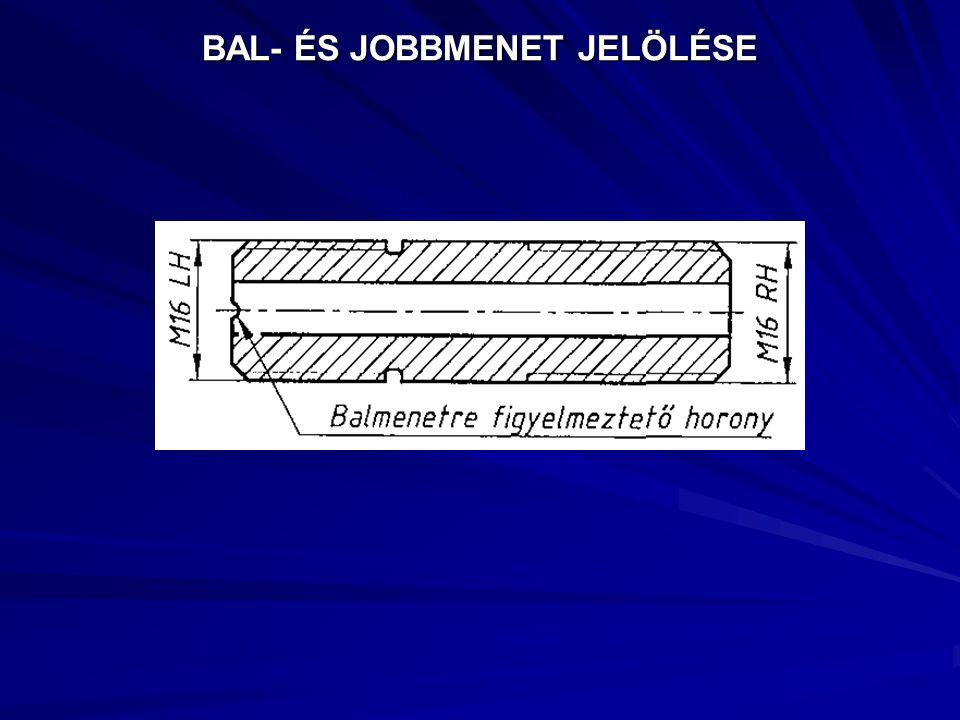 BAL- ÉS JOBBMENET JELÖLÉSE