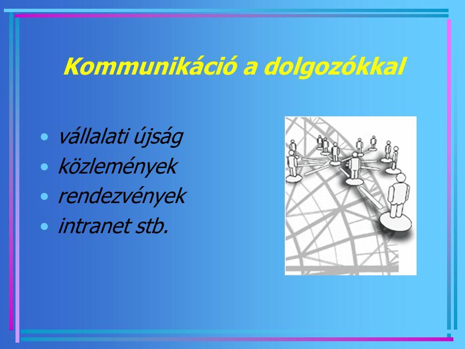 Kommunikáció a dolgozókkal