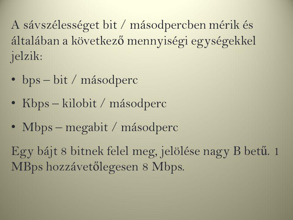 A sávszélességet bit / másodpercben mérik és általában a következő mennyiségi egységekkel jelzik: