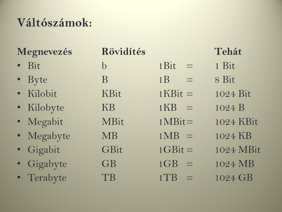 Váltószámok: Megnevezés Rövidítés Tehát Bit b 1Bit = 1 Bit