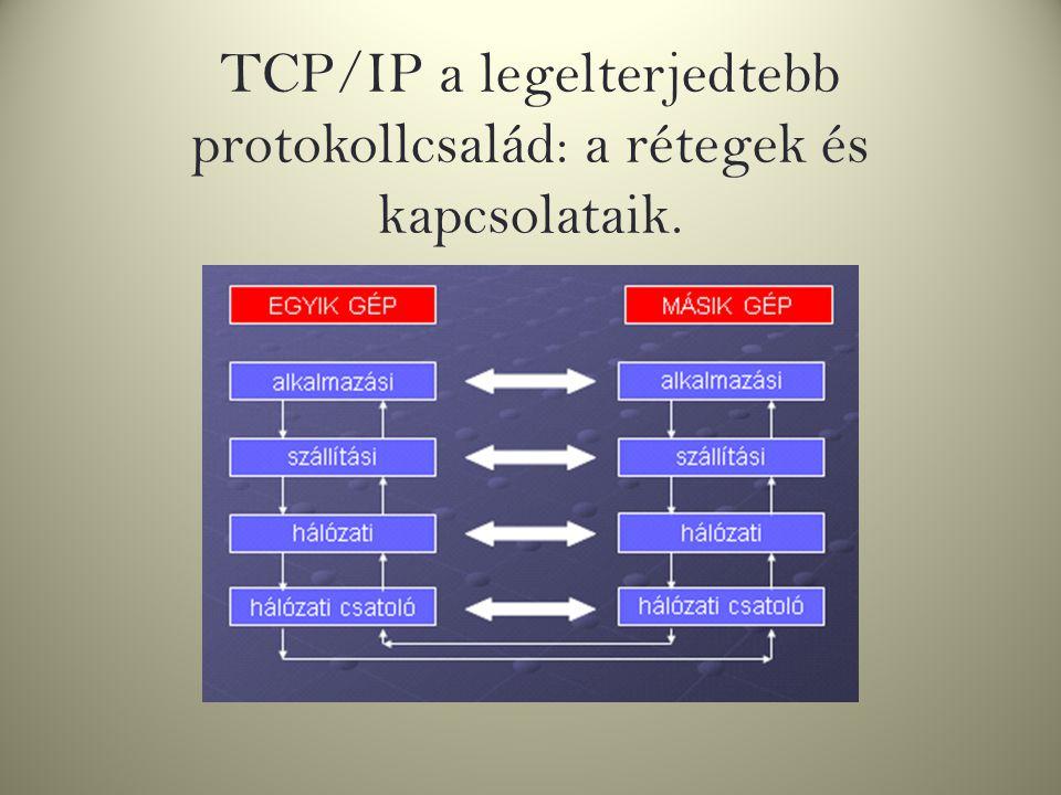 TCP/IP a legelterjedtebb protokollcsalád: a rétegek és kapcsolataik.