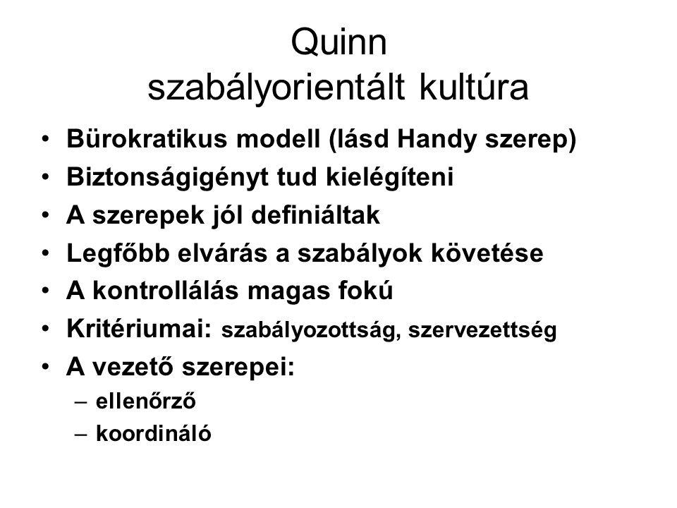 Quinn szabályorientált kultúra