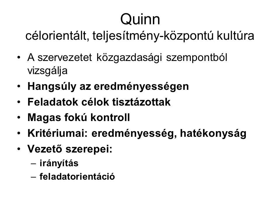 Quinn célorientált, teljesítmény-központú kultúra