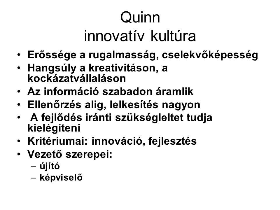 Quinn innovatív kultúra