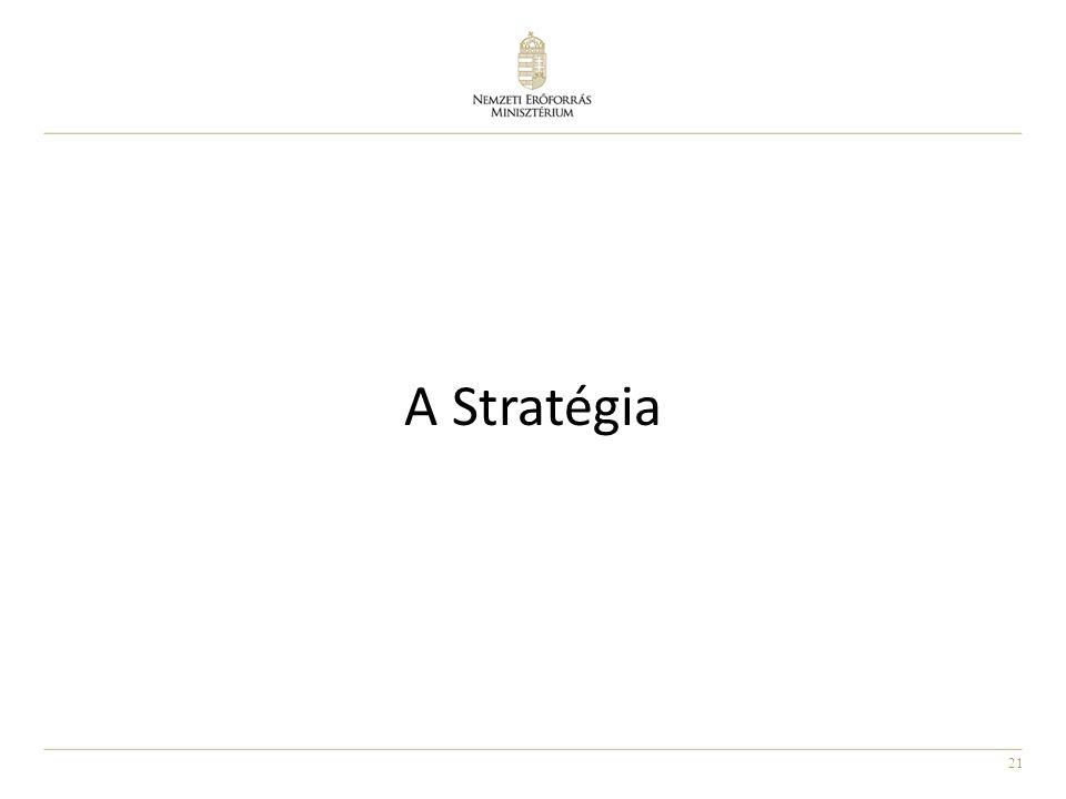 A Stratégia