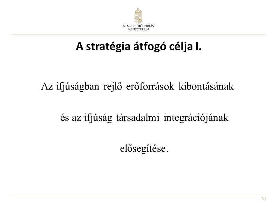 A stratégia átfogó célja I.