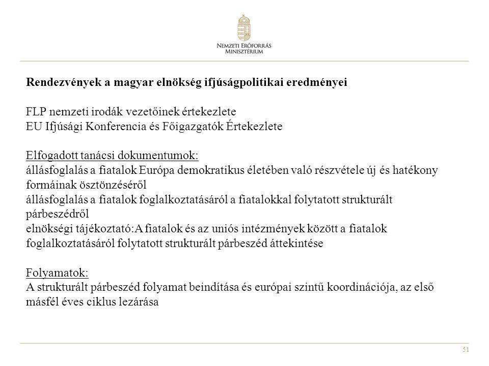 Rendezvények a magyar elnökség ifjúságpolitikai eredményei