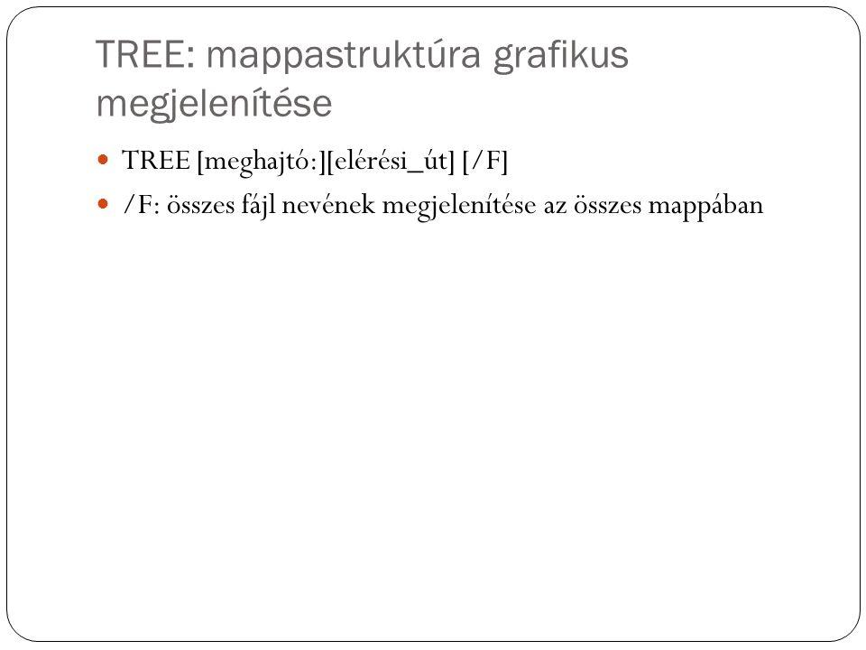 TREE: mappastruktúra grafikus megjelenítése
