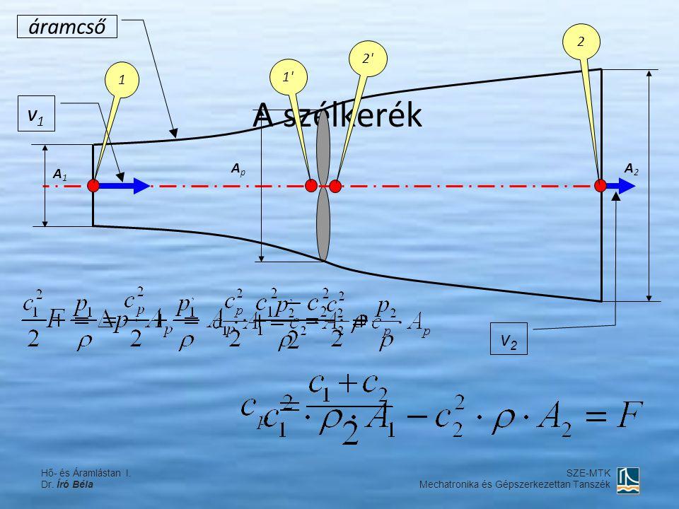A szélkerék áramcső v1 v2 2 2 1 1 Ap A2 A1 Hő- és Áramlástan I.