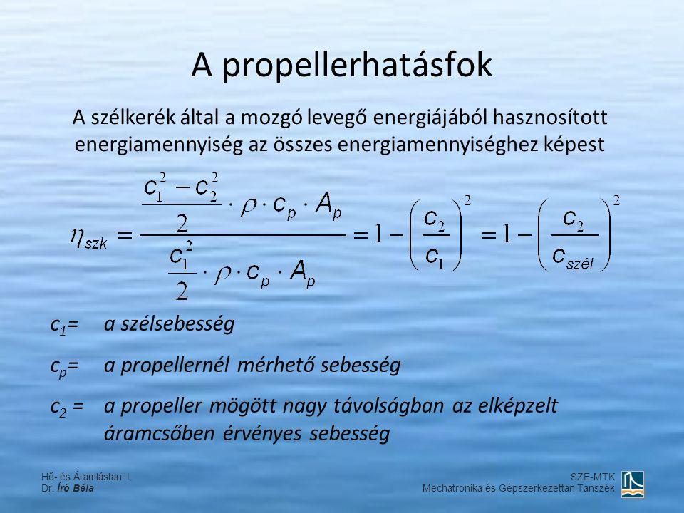 A propellerhatásfok A szélkerék által a mozgó levegő energiájából hasznosított energiamennyiség az összes energiamennyiséghez képest.