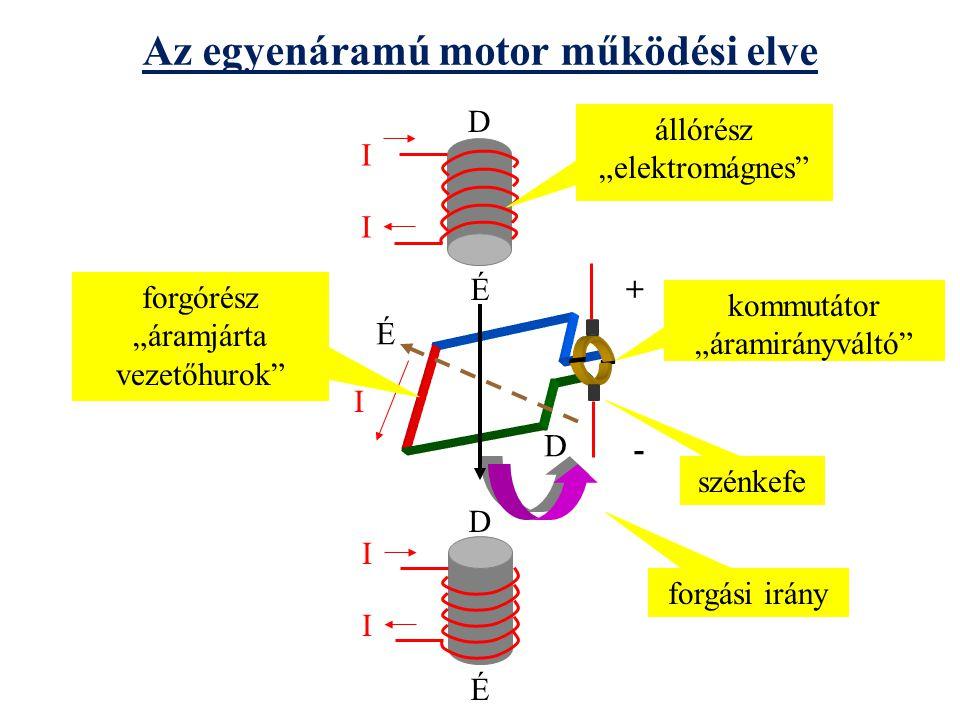 Az egyenáramú motor működési elve
