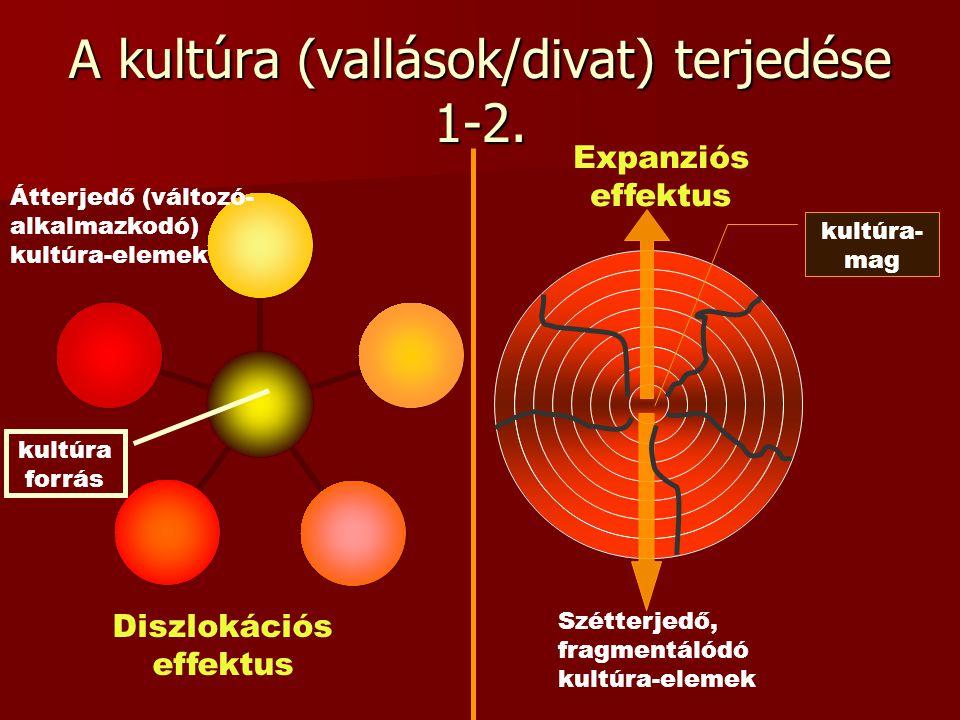 A kultúra (vallások/divat) terjedése 1-2.