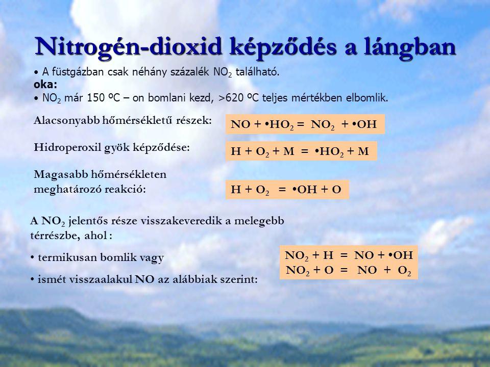 Nitrogén-dioxid képződés a lángban