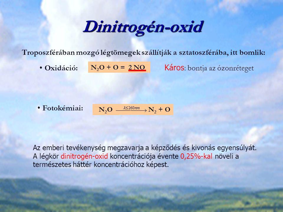 Dinitrogén-oxid Troposzférában mozgó légtömegek szállítják a sztatoszférába, itt bomlik: Oxidáció: