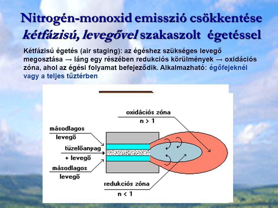 Nitrogén-monoxid emisszió csökkentése kétfázisú, levegővel szakaszolt égetéssel