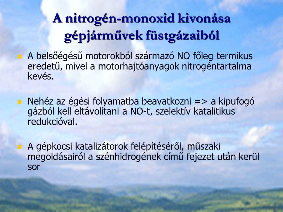 A nitrogén-monoxid kivonása gépjárművek füstgázaiból