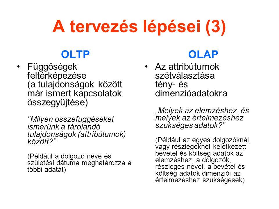 A tervezés lépései (3) OLTP OLAP