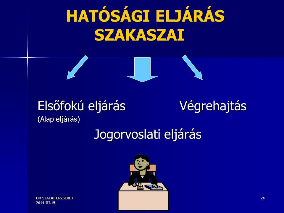HATÓSÁGI ELJÁRÁS SZAKASZAI