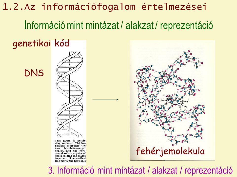 Információ mint mintázat / alakzat / reprezentáció
