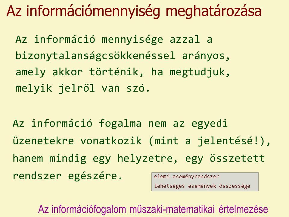 Az információmennyiség meghatározása