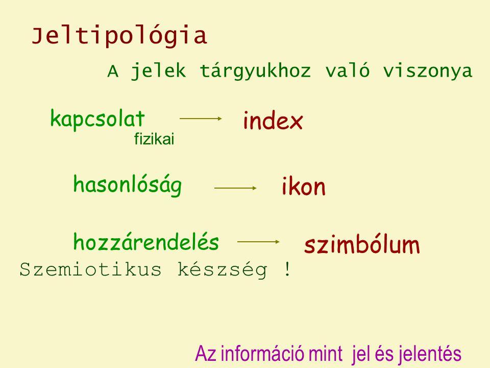 Jeltipológia index ikon szimbólum kapcsolat hasonlóság hozzárendelés