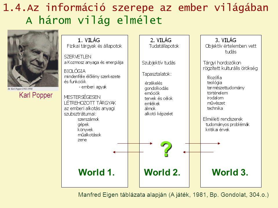 A három világ elmélet 1.4.Az információ szerepe az ember világában