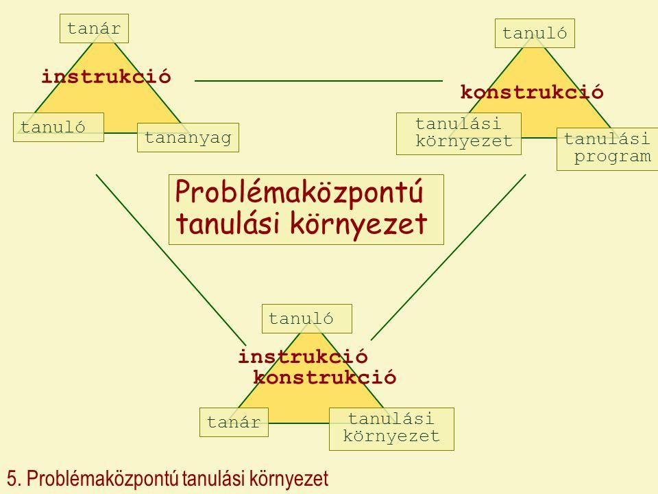 Problémaközpontú tanulási környezet