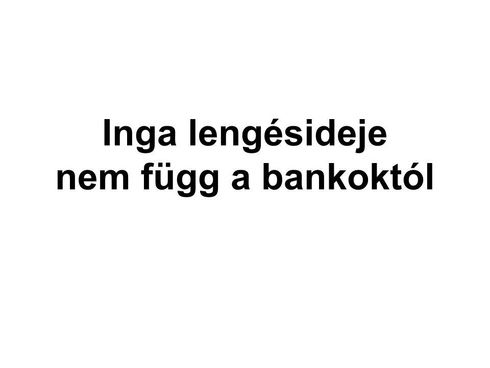 Inga lengésideje nem függ a bankoktól