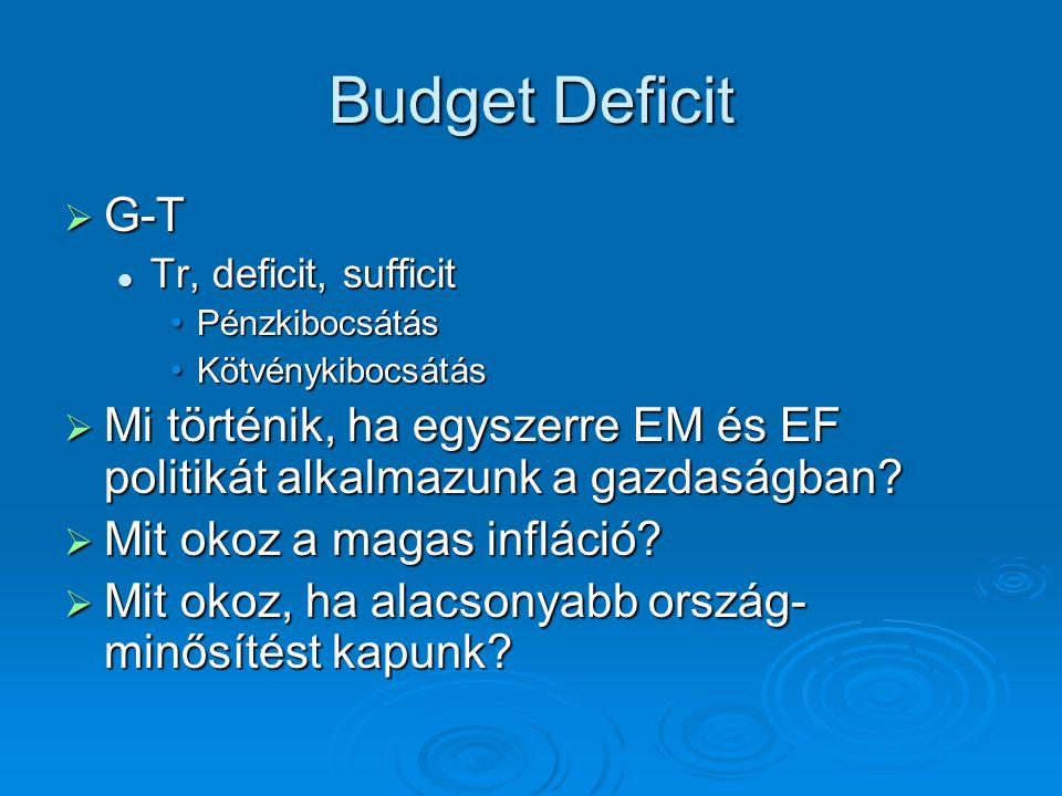 Budget Deficit G-T. Tr, deficit, sufficit. Pénzkibocsátás. Kötvénykibocsátás.